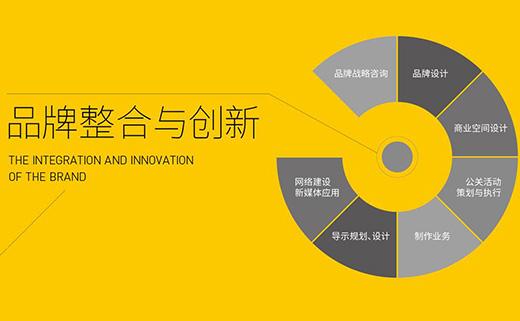 设计中国网:品牌设计要面面观