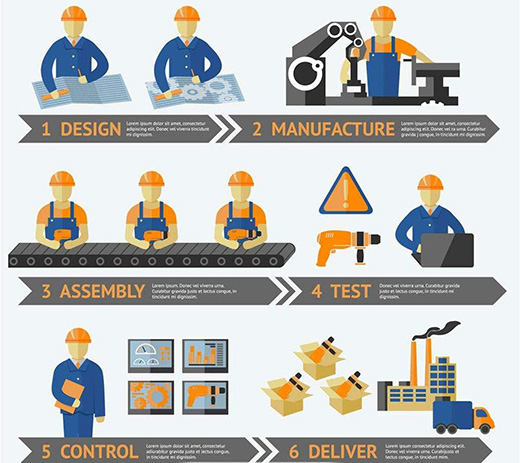 雷军代表:优先发展工业设计迫在眉睫
