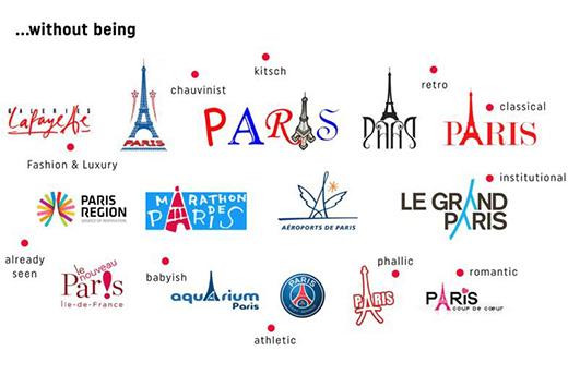 旅游品牌设计是什么