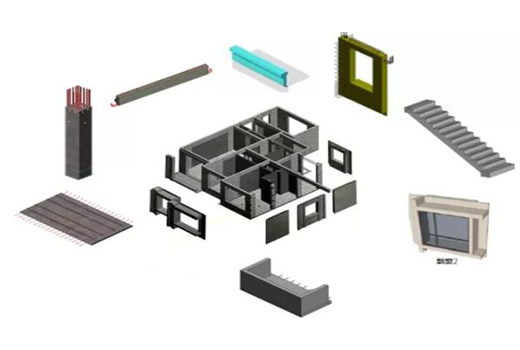 装配式建筑--未来的建筑方向