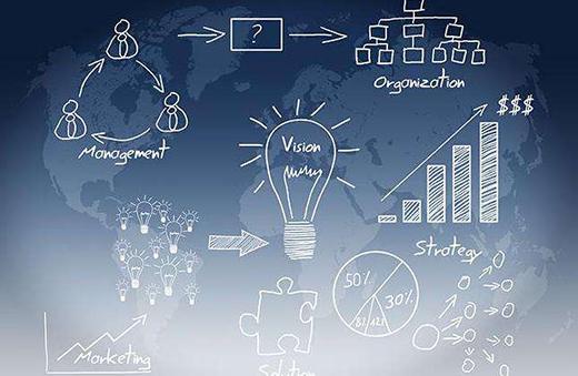 品牌推广如何做?顶层营销设计给你有效定位