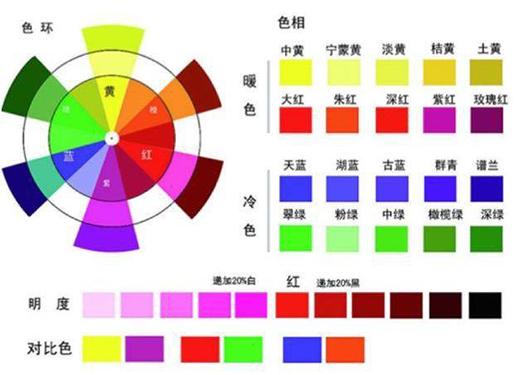 平面设计新手要弄懂这些 文字 版式 节奏 色彩